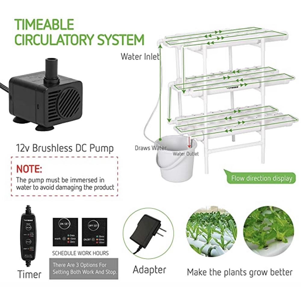 buy nft grow kit